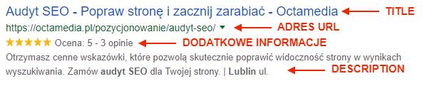Wynik wyszukiwania w Google